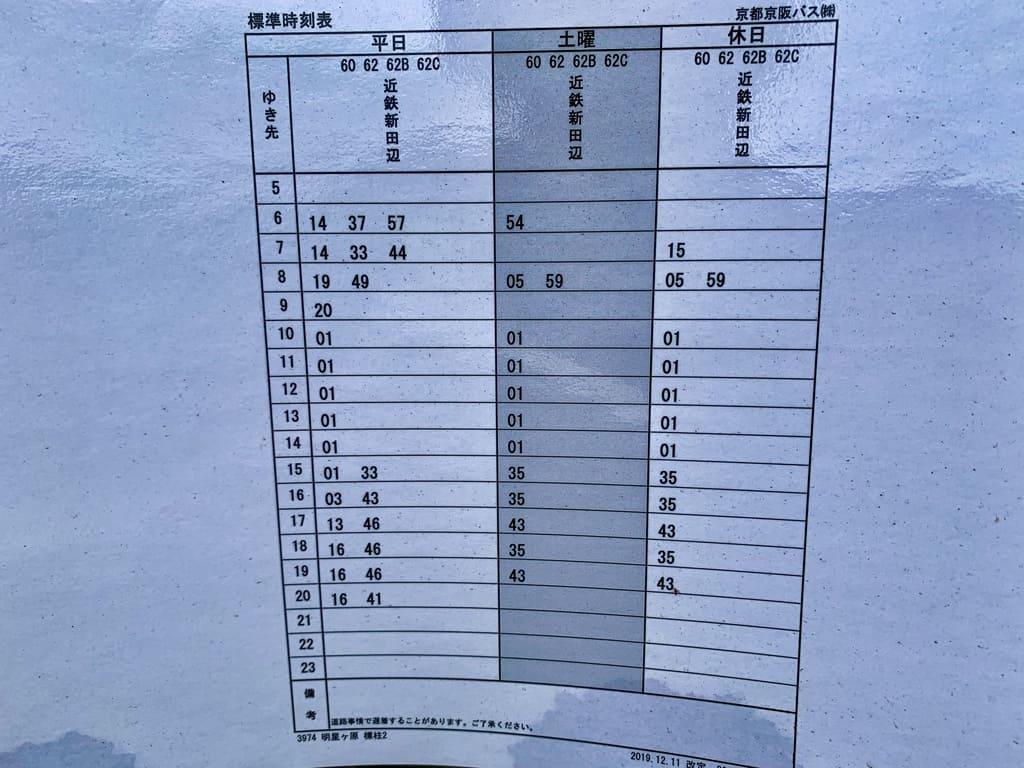 俺のラーメンあっぱれ屋帰りのバス時刻表